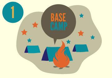 basecamp-thumb